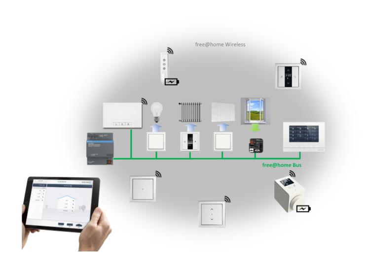 ABB free@home: la home automation più facile che mai
